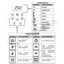 Scheda tecnica forno elettrico per 12 pizze diametro 30/34 cm con 2 camere a controllo digitale