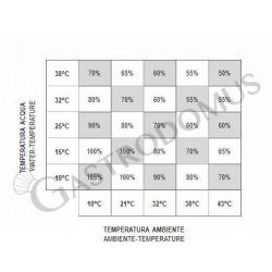 Produttore di ghiaccio monofase kg 25/24h cubetto pieno