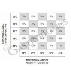 Produttore di ghiaccio monofase kg 50/24h cubetto pieno
