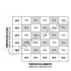 Produttore di ghiaccio monofase kg 100/24h cubetto pieno