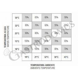 Produttore di ghiaccio monofase kg 45/24h cubetto cavo