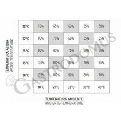 Produttore di ghiaccio monofase kg 90/24h cubetto cavo